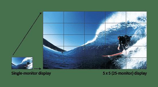 Enlarge (Zoom) Display Mode