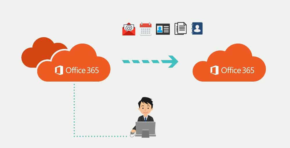 5 Main benefits of migrating your business emails to Microsoft 365